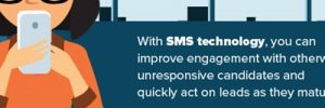 Roughly 60 percent of recruiters use SMS messaging to contact recruits.
